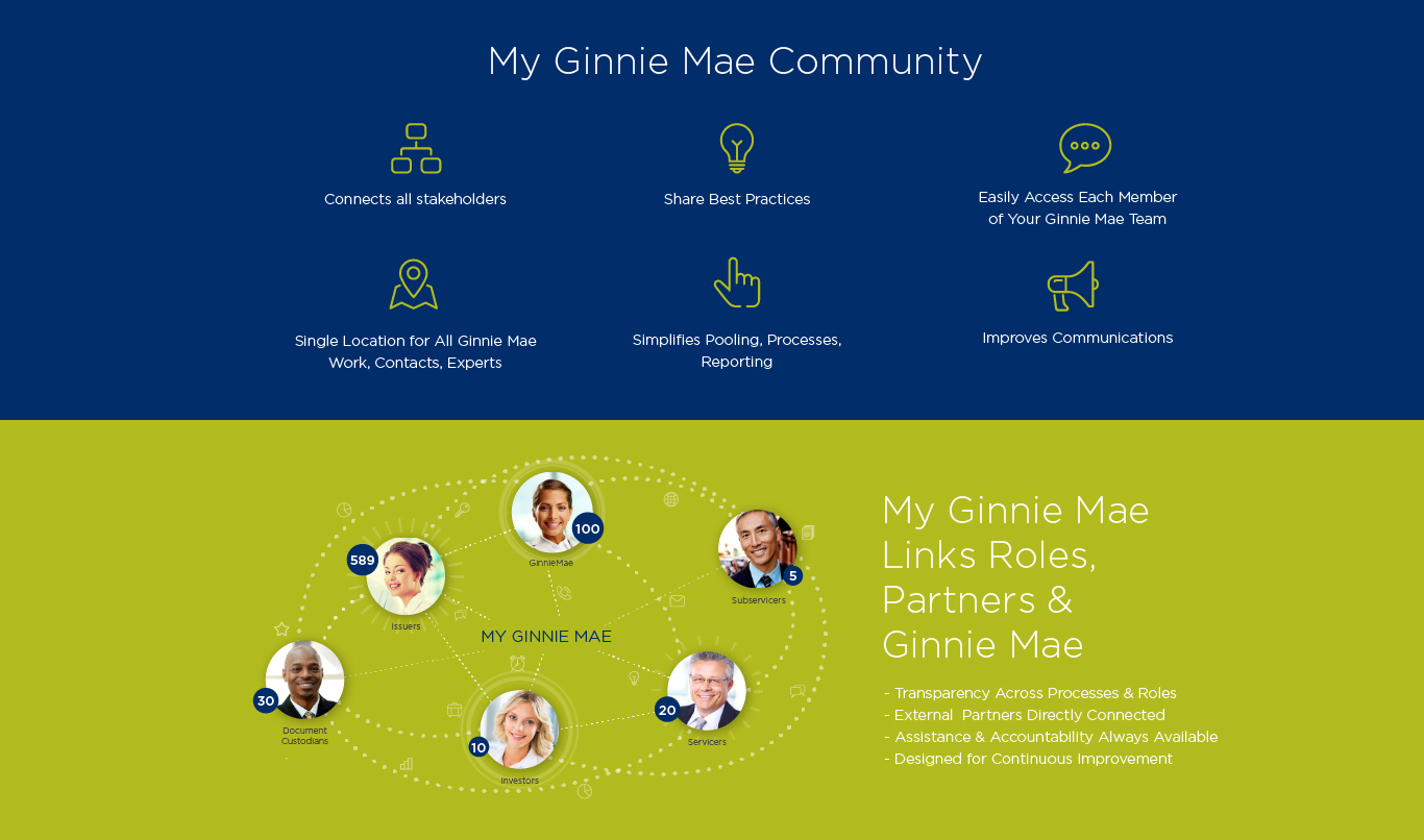 MMarquee Detail Image -- My Ginnie Mae Community
